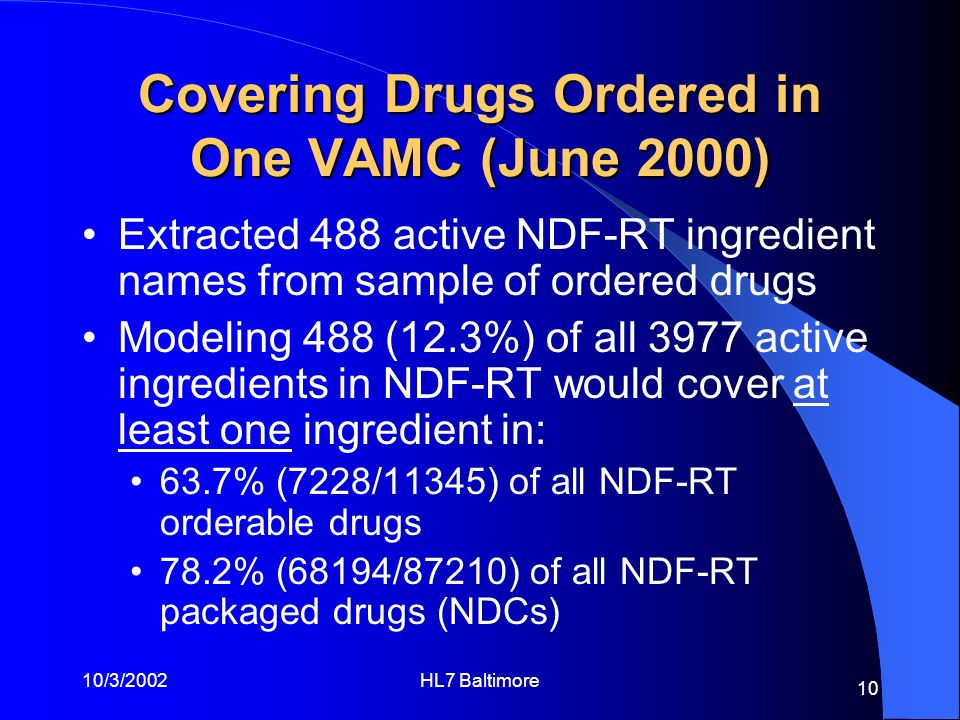 Covering Drugs Ordered in One VAMC (June 2000)