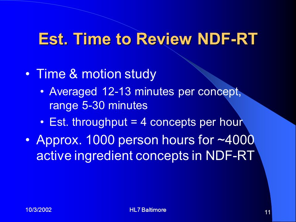 Est. Time to Review NDF-RT
