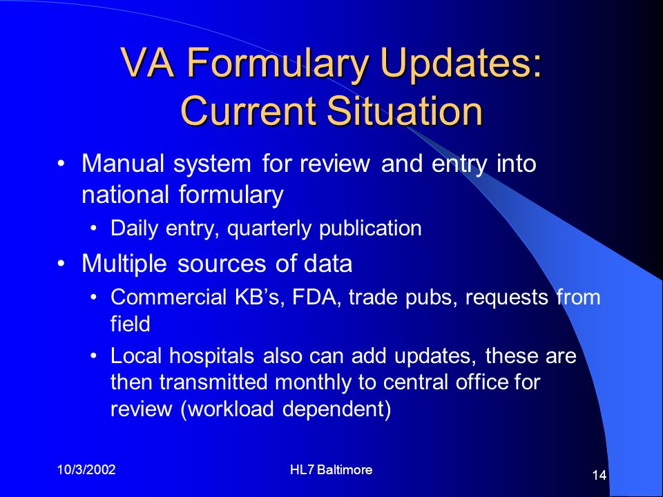VA Formulary Updates: Current Situation