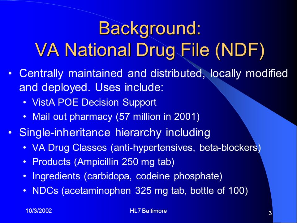 Background: VA National Drug File (NDF)
