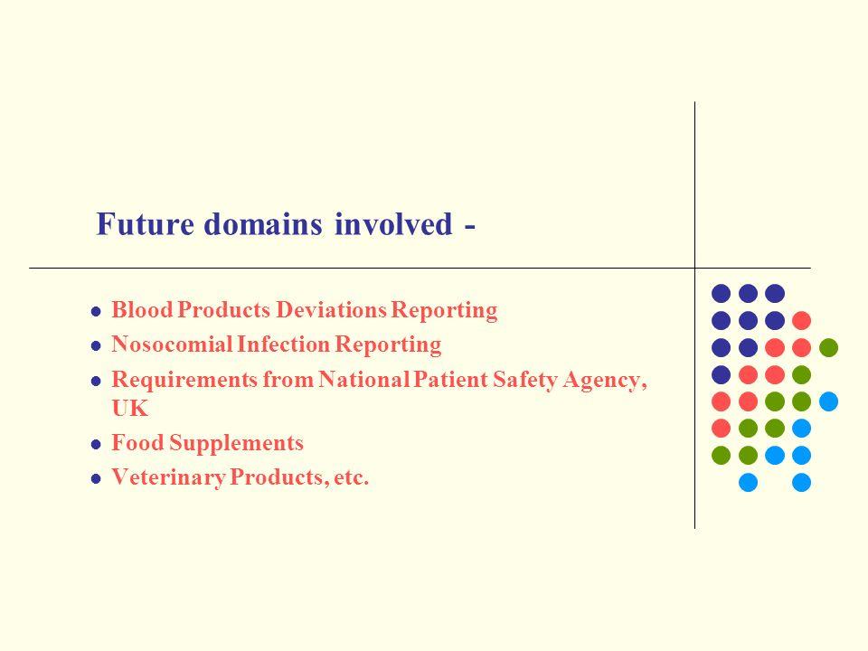 Future domains involved -
