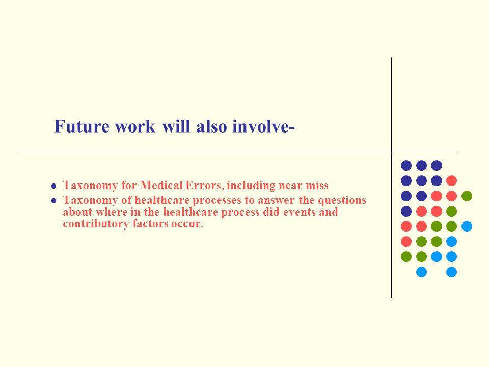 Future work will also involve-