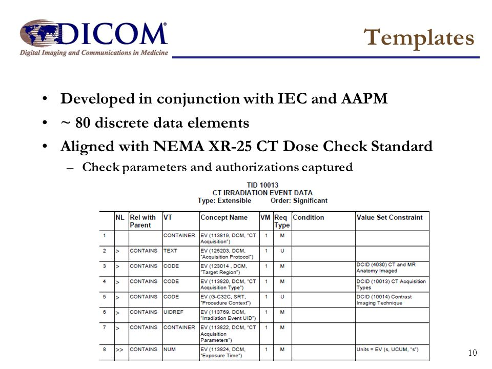Templates Developed in conjunction with IEC and AAPM