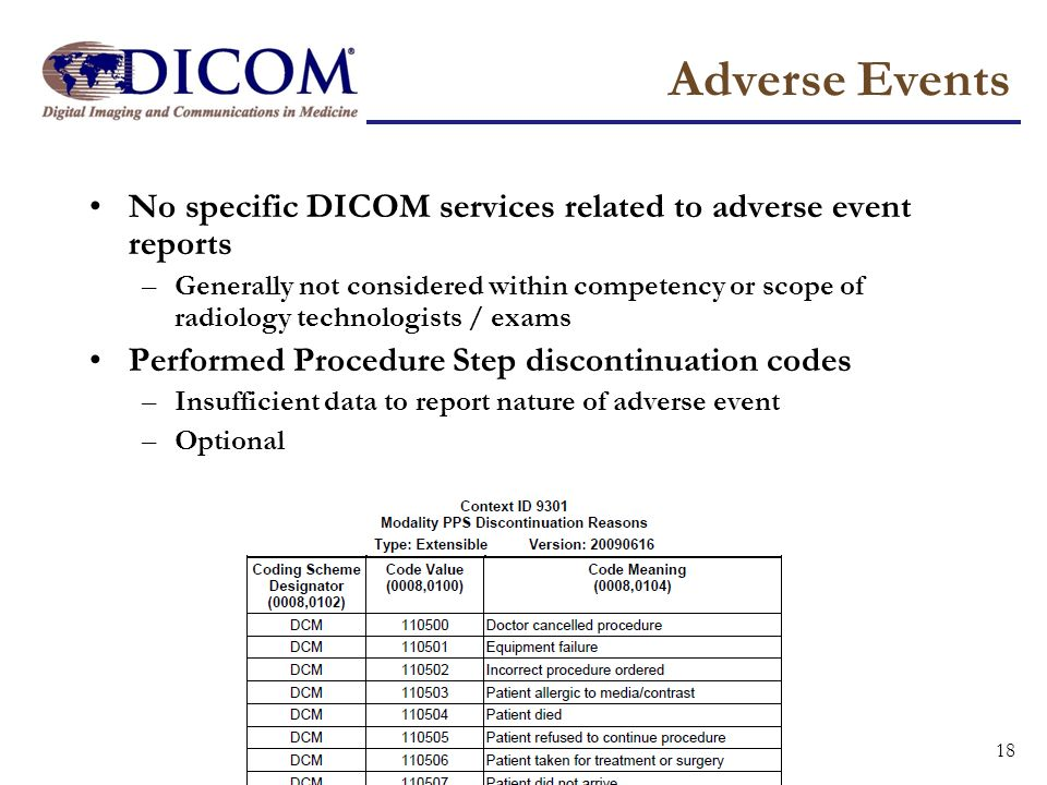 Adverse Events No specific DICOM services related to adverse event reports.