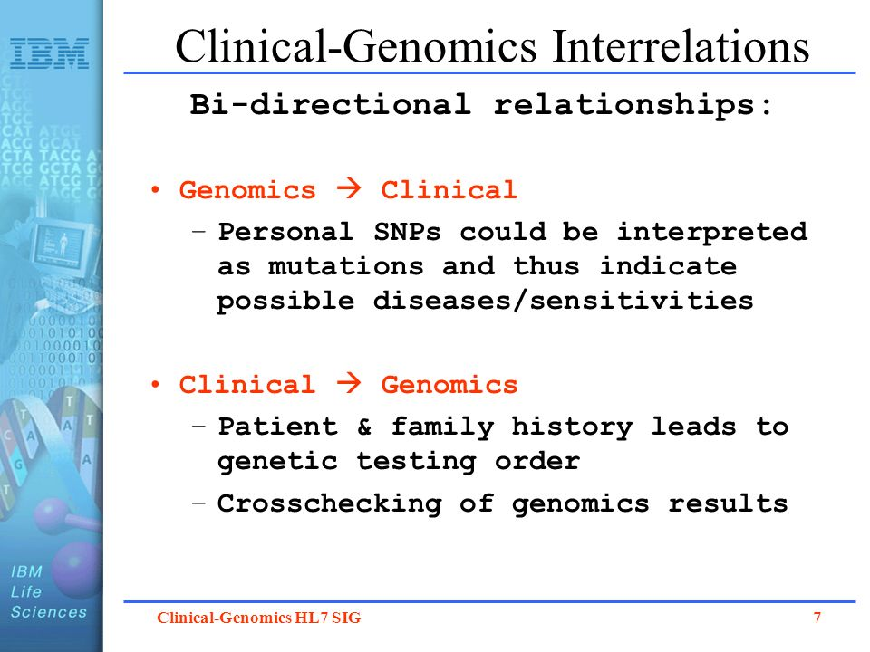 Clinical-Genomics Interrelations