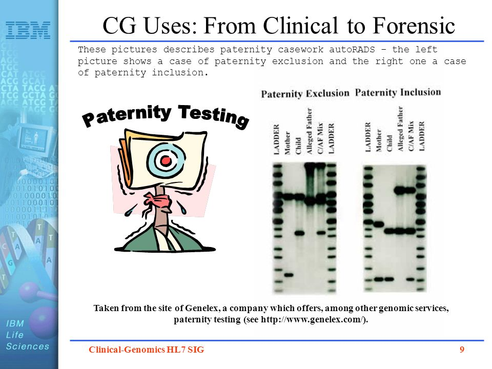 CG Uses: From Clinical to Forensic