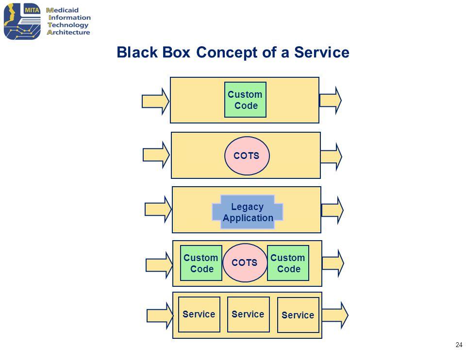 Black Box Concept of a Service