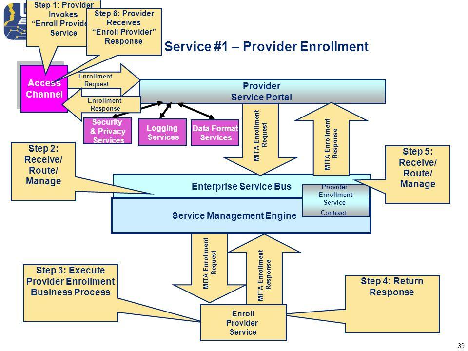 Sample Service #1 – Provider Enrollment