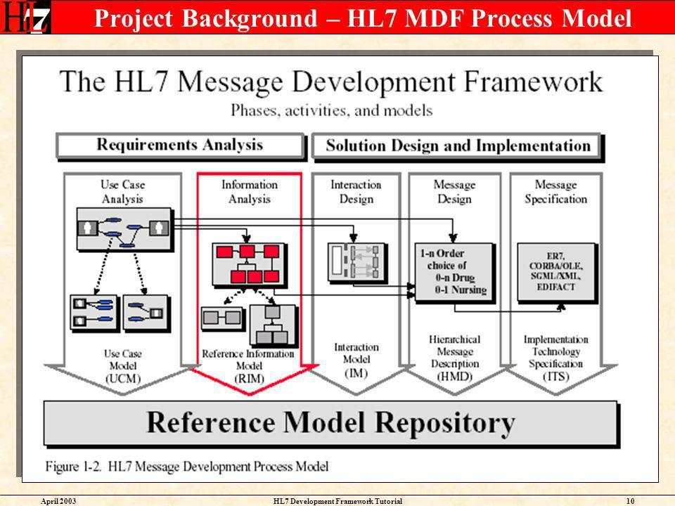 Project Background – HL7 MDF Process Model