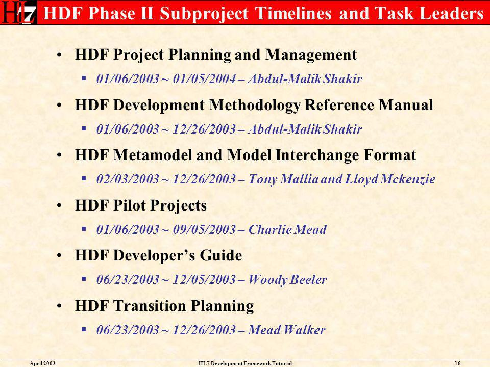 HDF Phase II Subproject Timelines and Task Leaders
