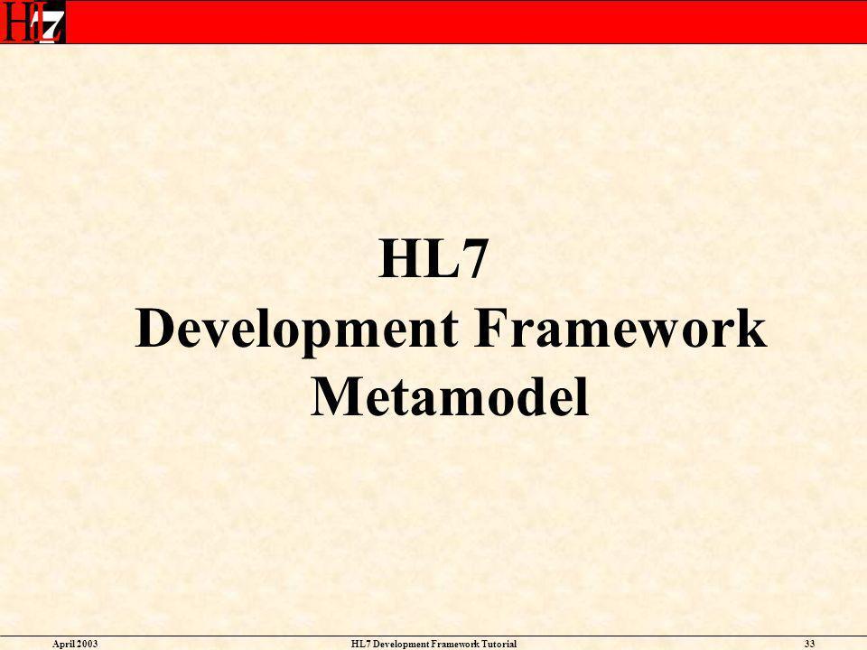 HL7 Development Framework Metamodel HL7 Development Framework Tutorial