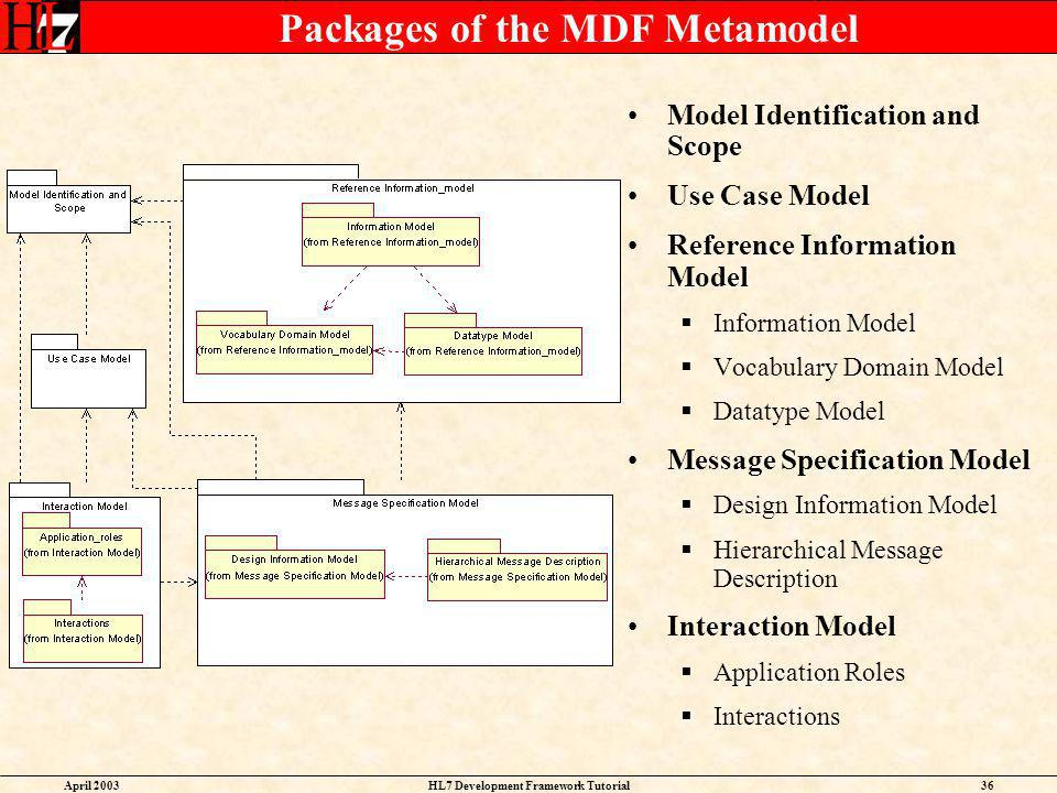 Packages of the MDF Metamodel