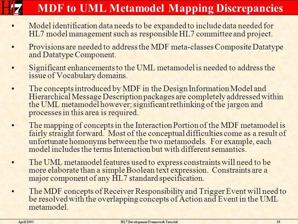 MDF to UML Metamodel Mapping Discrepancies