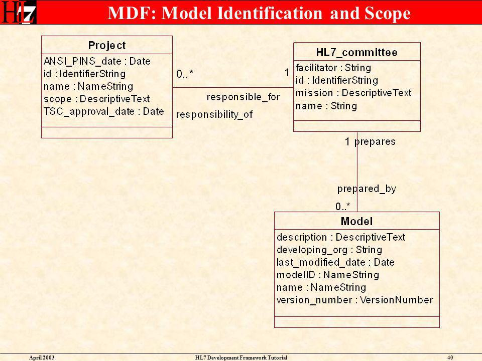 MDF: Model Identification and Scope