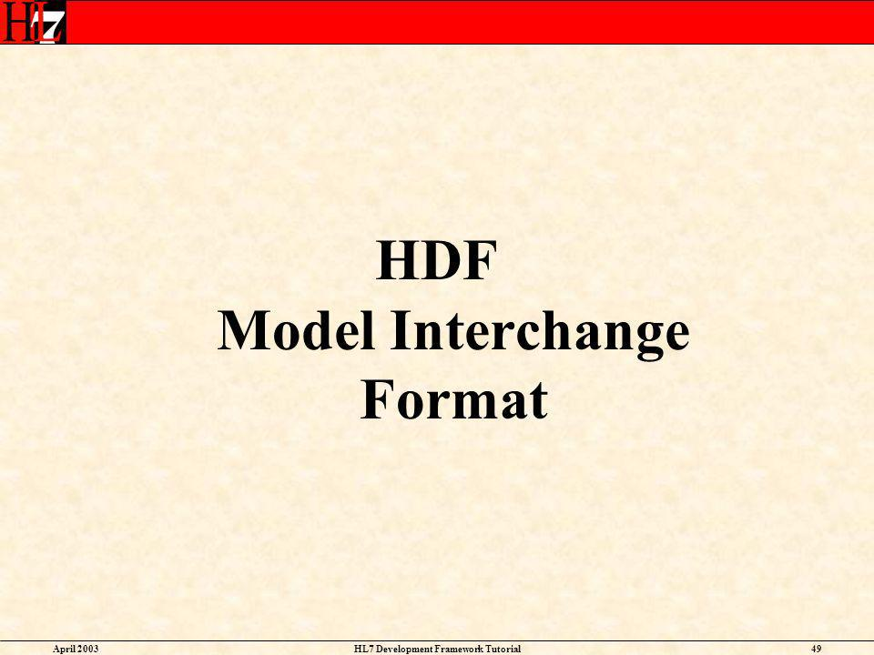 HDF Model Interchange Format HL7 Development Framework Tutorial