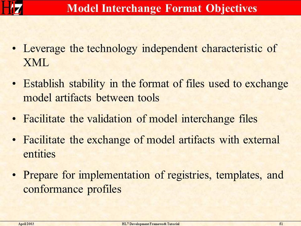 Model Interchange Format Objectives