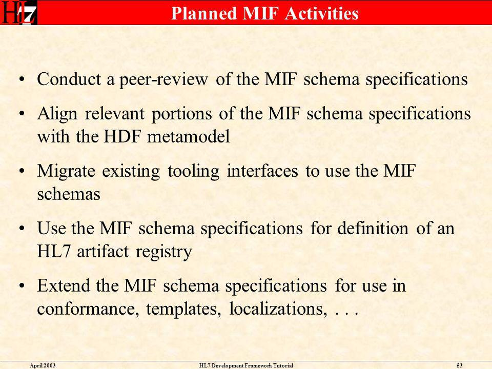 Planned MIF Activities