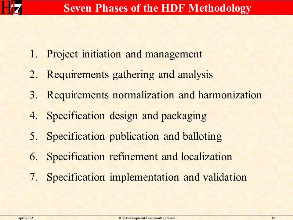 Seven Phases of the HDF Methodology