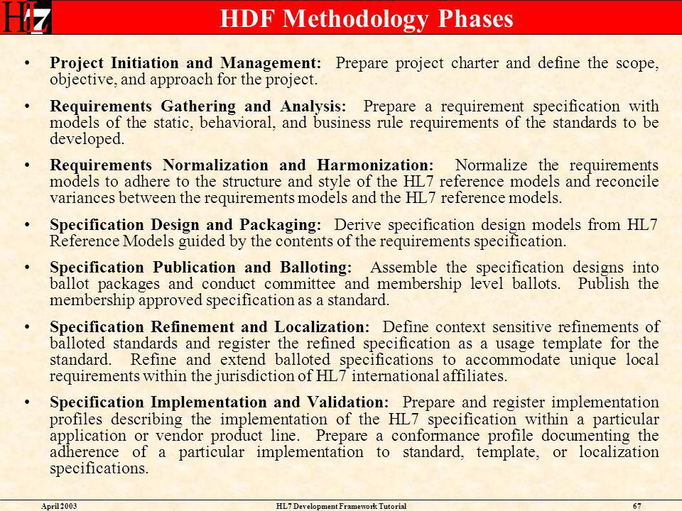 HDF Methodology Phases