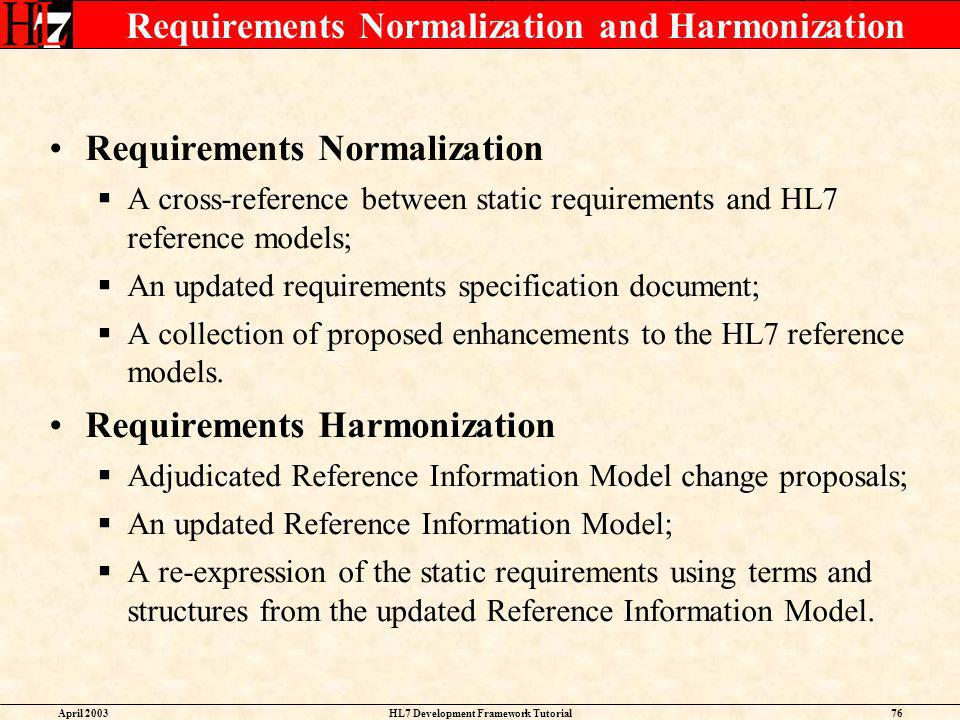 Requirements Normalization and Harmonization