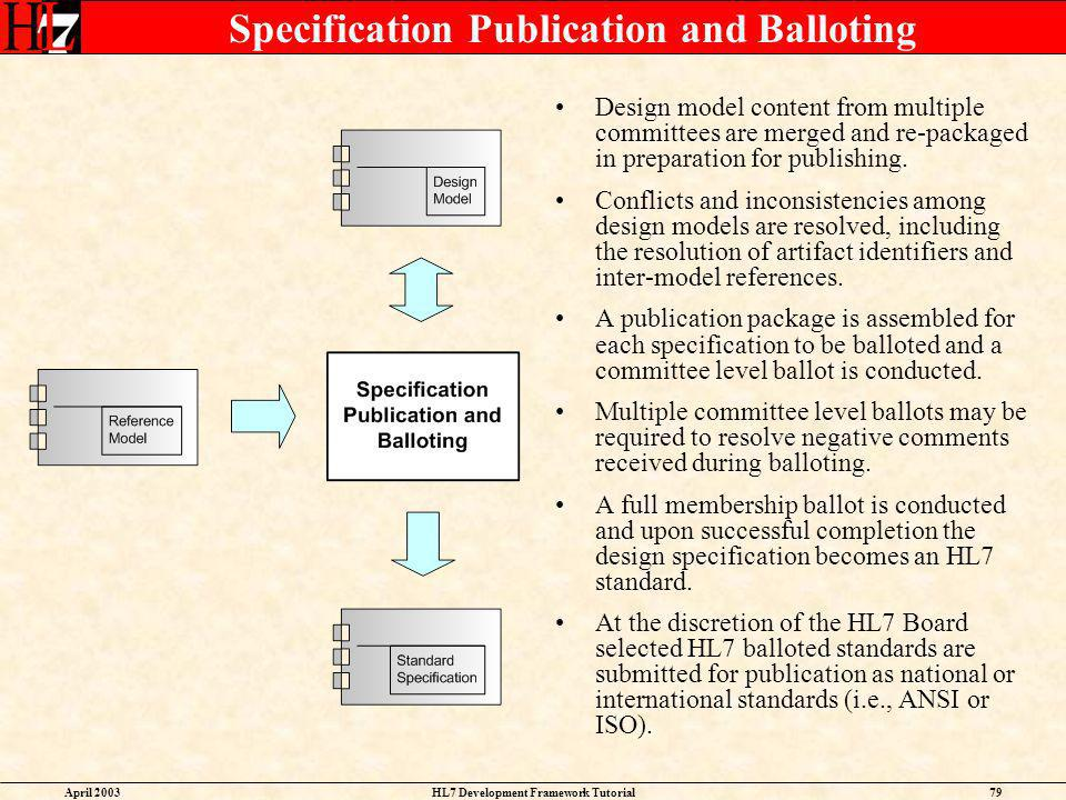 Specification Publication and Balloting