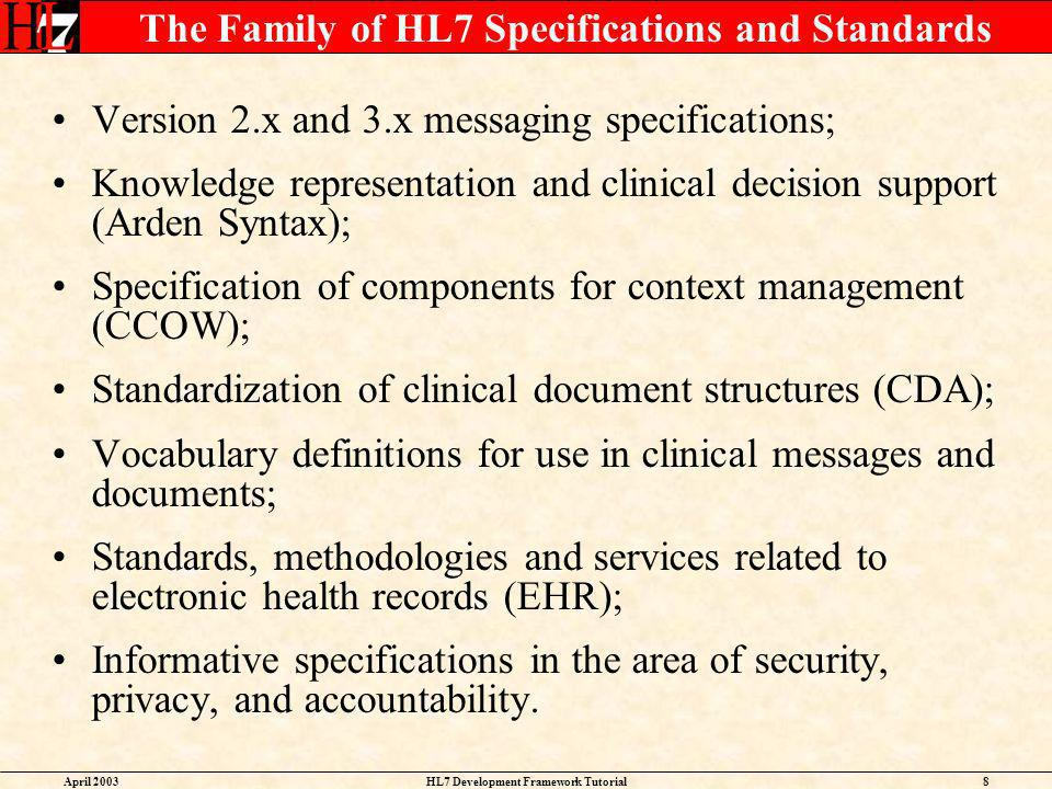 The Family of HL7 Specifications and Standards