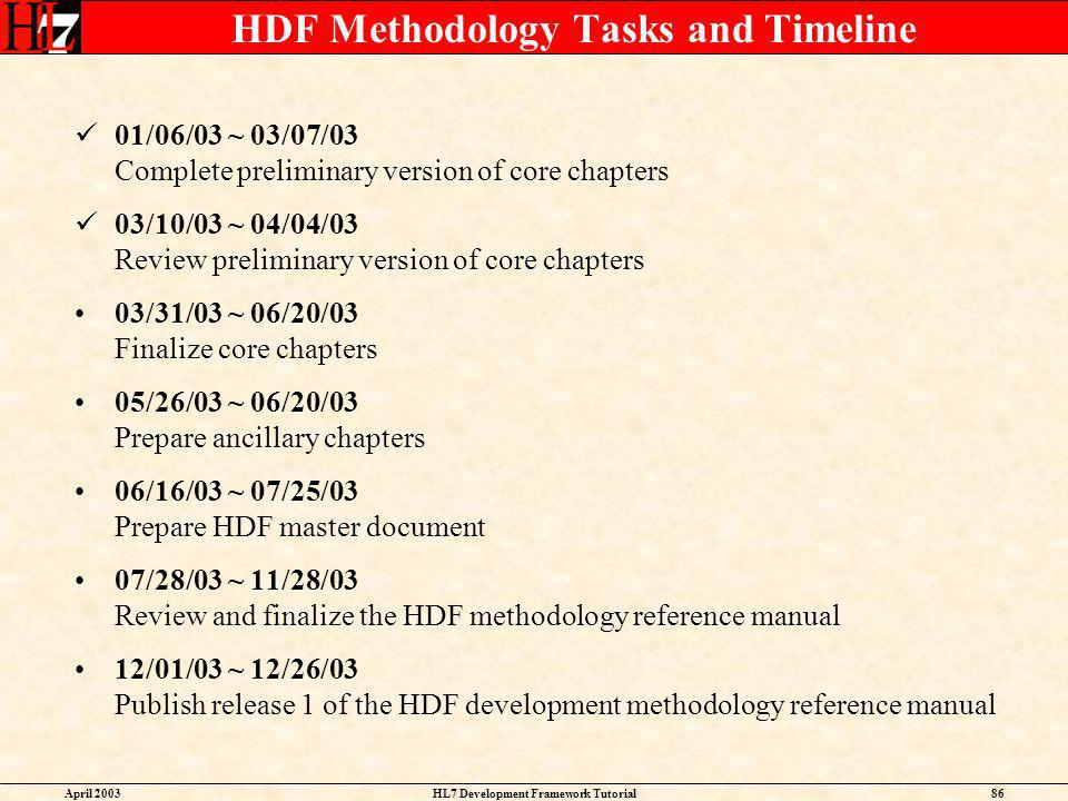 HDF Methodology Tasks and Timeline