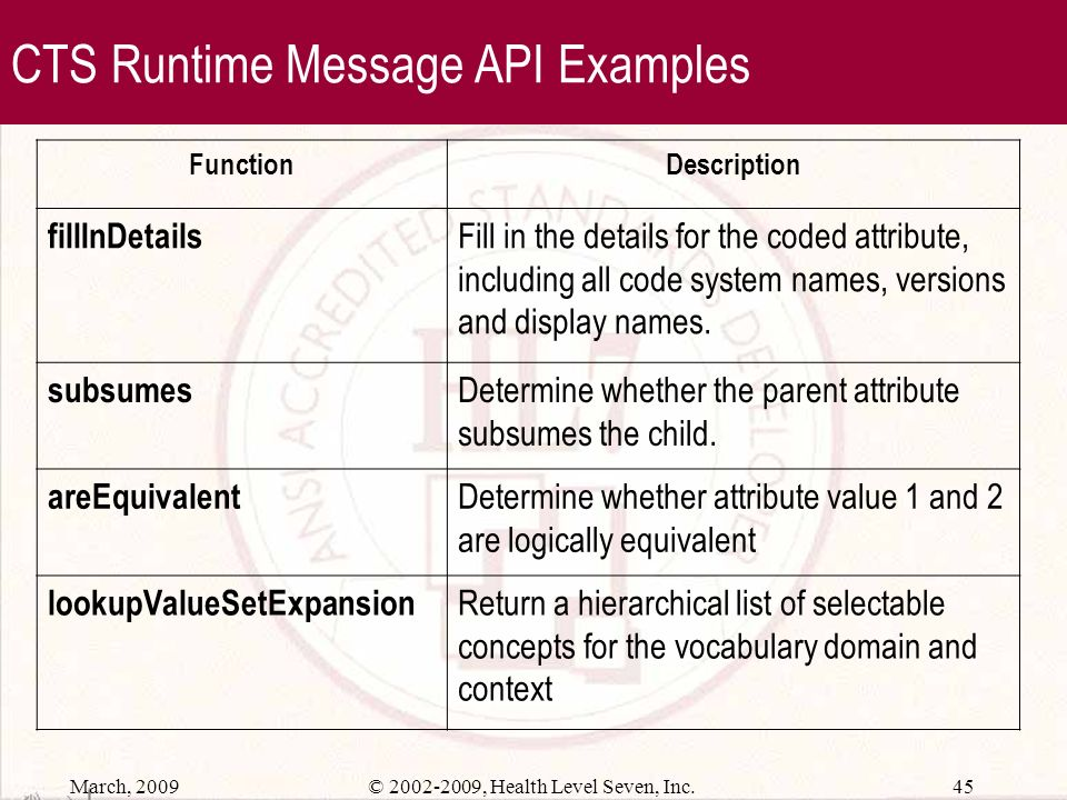 CTS Runtime Message API Examples