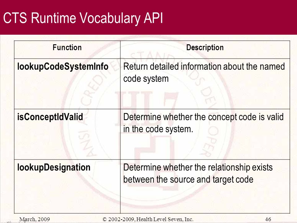 CTS Runtime Vocabulary API