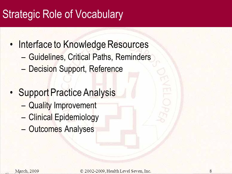 Strategic Role of Vocabulary