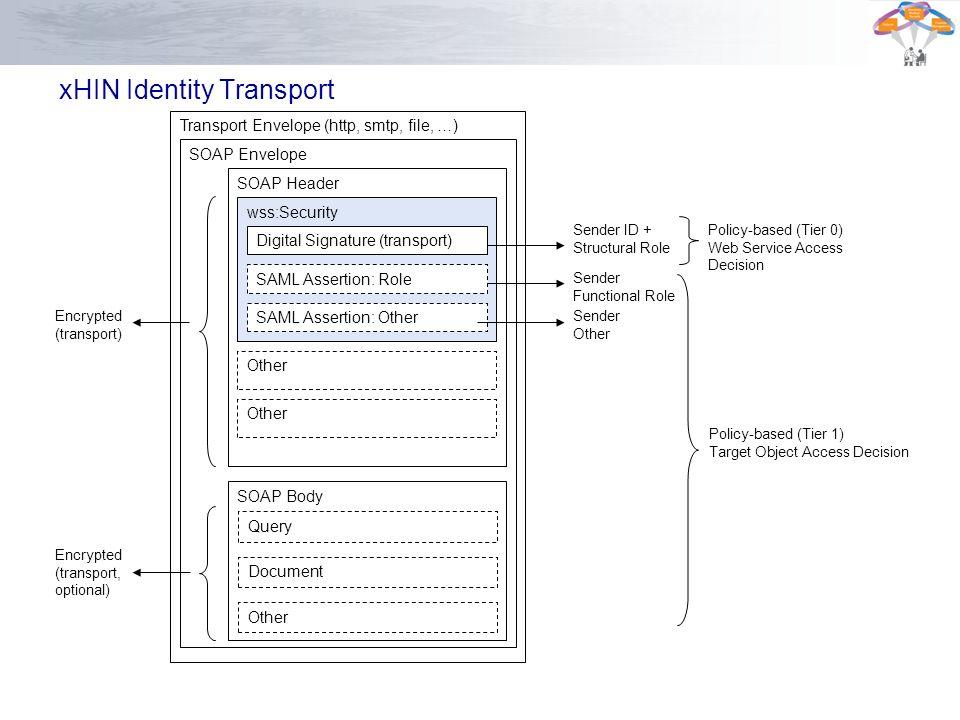 xHIN Identity Transport