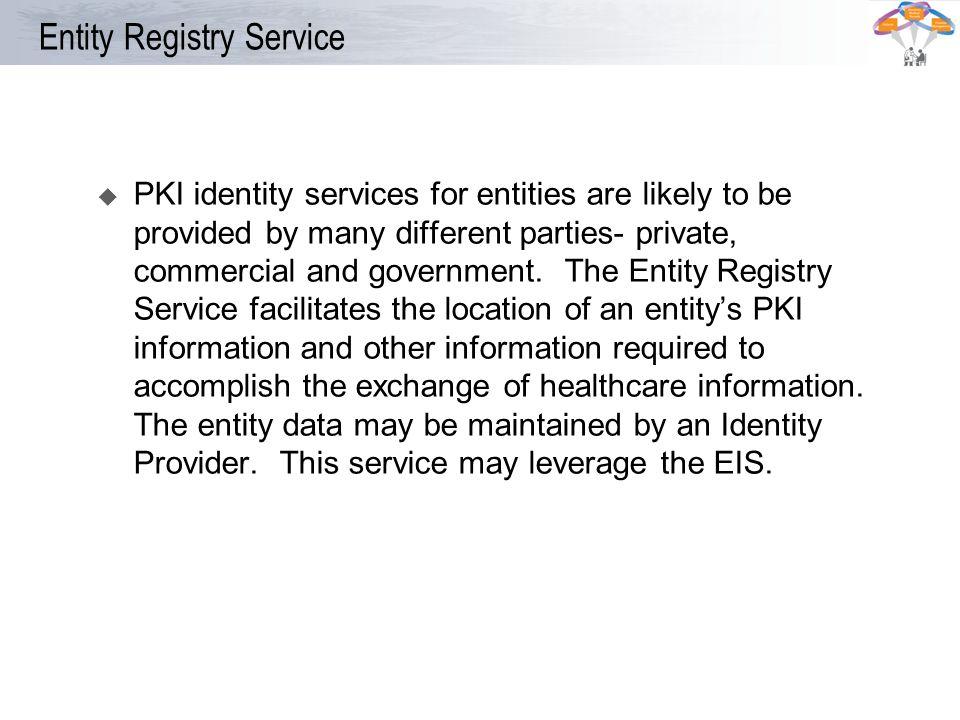Entity Registry Service
