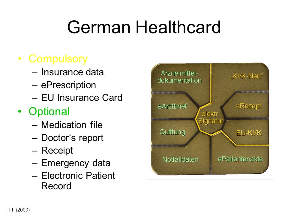 German Healthcard Compulsory Optional Insurance data ePrescription