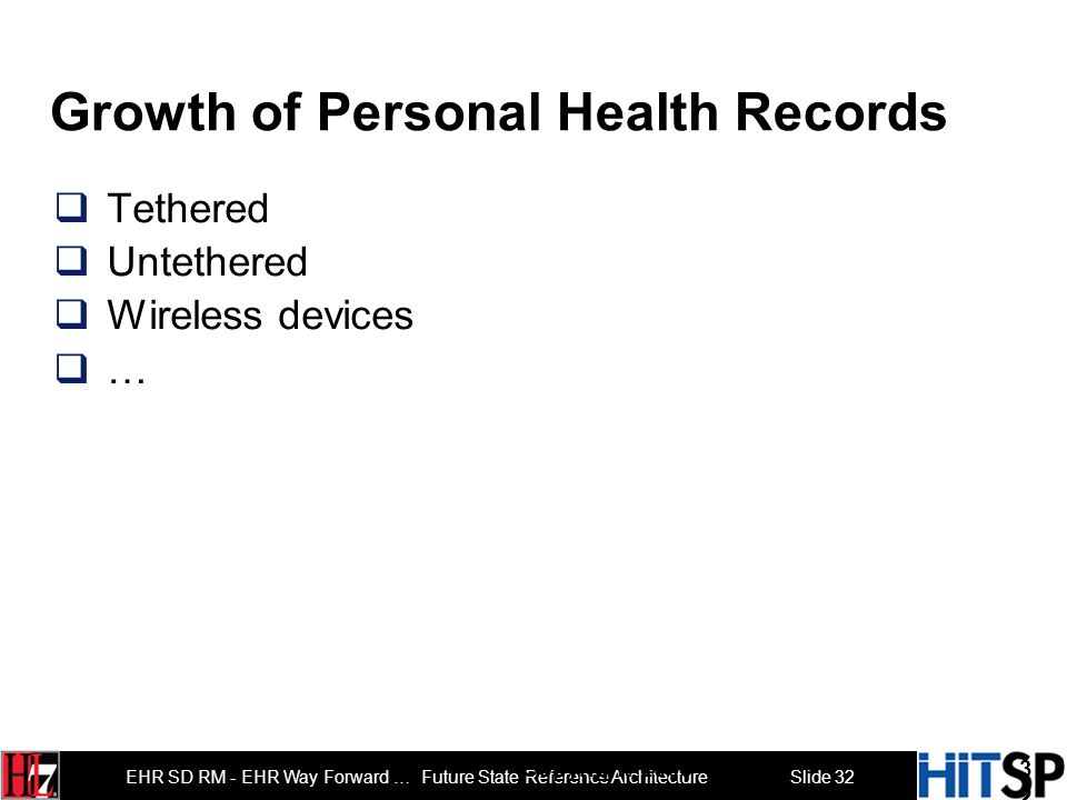 Growth of Personal Health Records