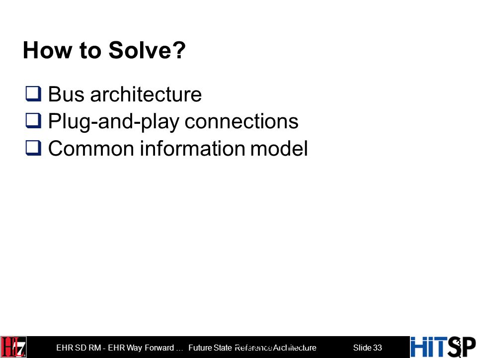 How to Solve Bus architecture Plug-and-play connections