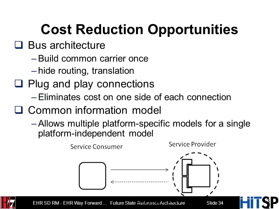 Cost Reduction Opportunities
