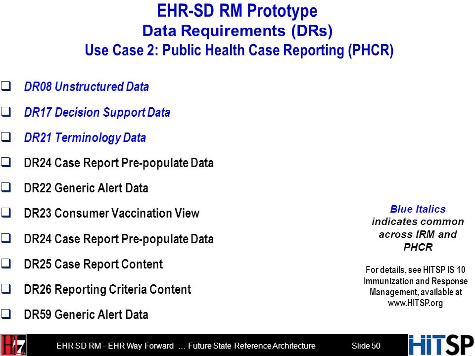 Blue Italics indicates common across IRM and PHCR