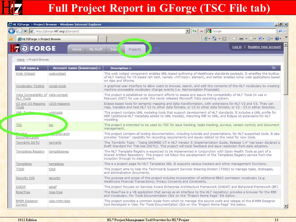 Full Project Report in GForge (TSC File tab)