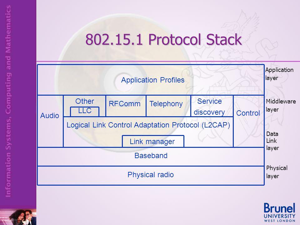 Logical Link Control Adaptation Protocol (L2CAP)