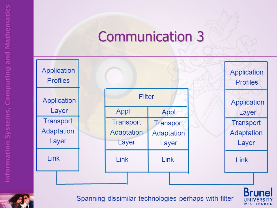 Spanning dissimilar technologies perhaps with filter