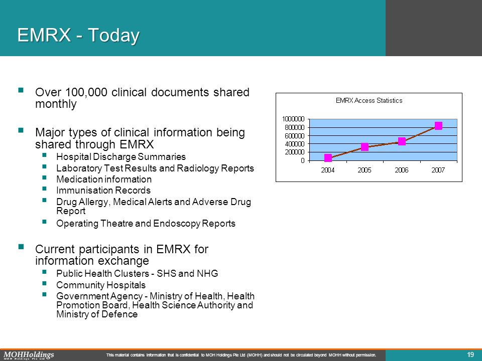 EMRX - Today Over 100,000 clinical documents shared monthly