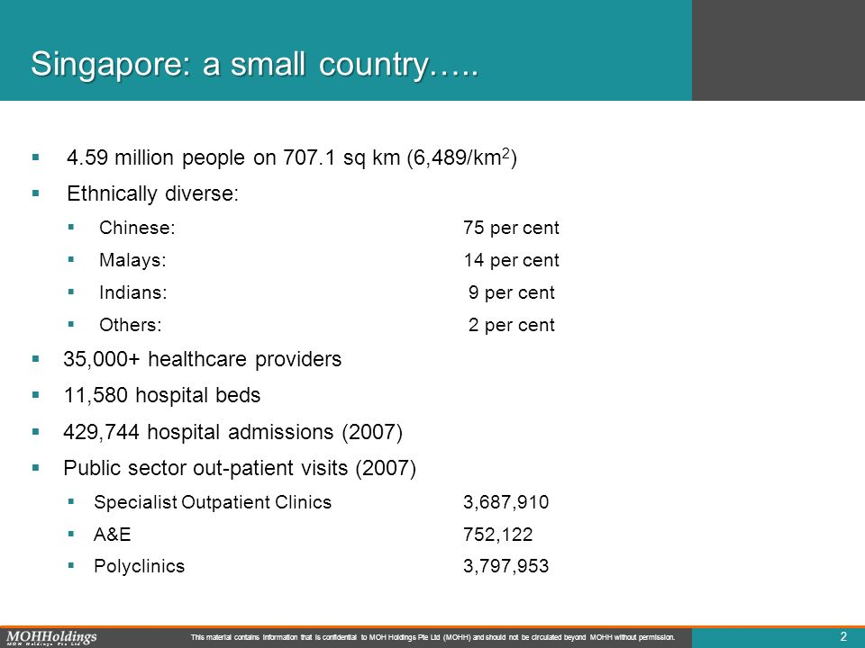 Singapore: a small country…..