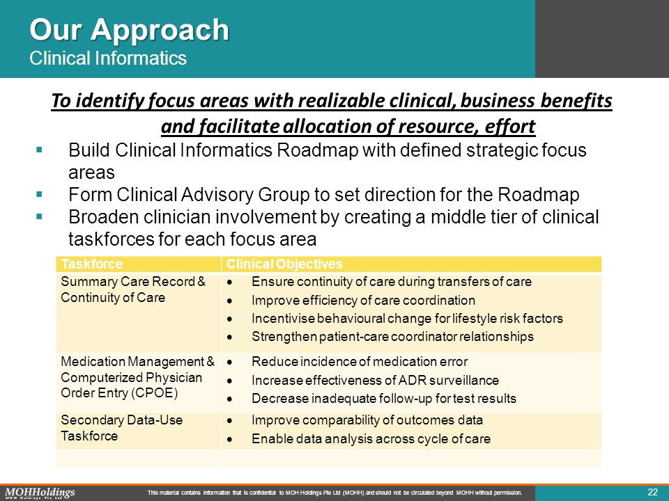 Our Approach Clinical Informatics