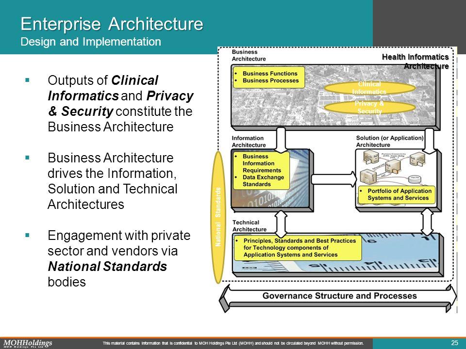 Enterprise Architecture Design and Implementation