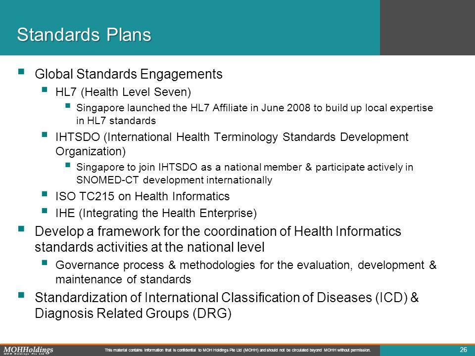Standards Plans Global Standards Engagements