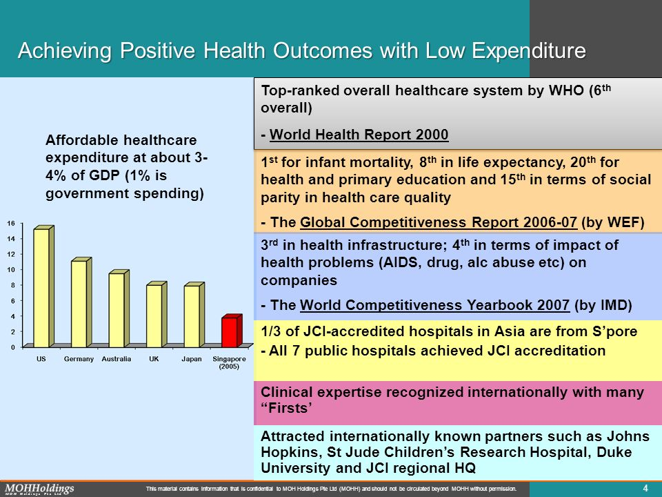 Achieving Positive Health Outcomes with Low Expenditure