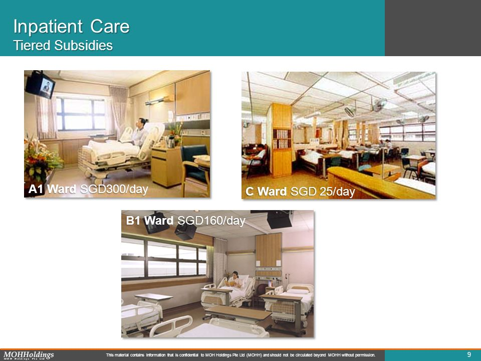 Inpatient Care Tiered Subsidies A1 Ward SGD300/day C Ward SGD 25/day
