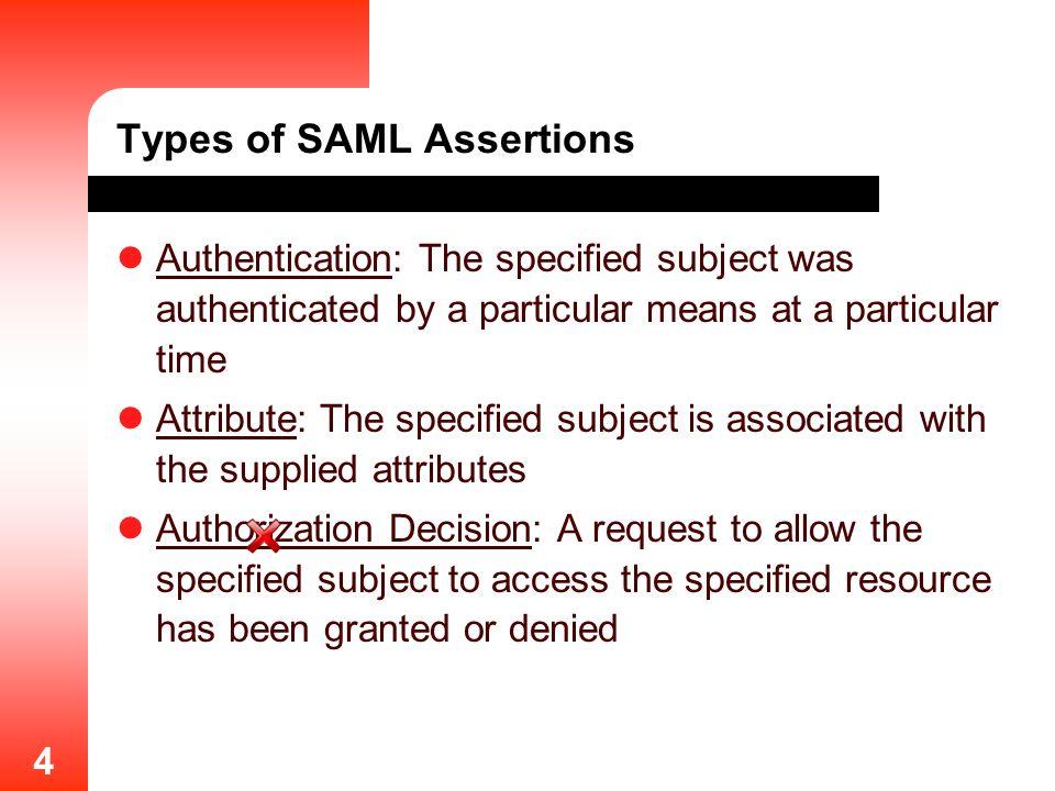 Types of SAML Assertions