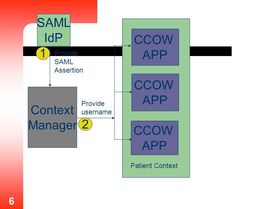 SAML IdP CCOW APP 1 CCOW APP Context Manager 2 CCOW APP Provide SAML