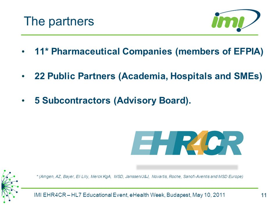 The partners 11* Pharmaceutical Companies (members of EFPIA)